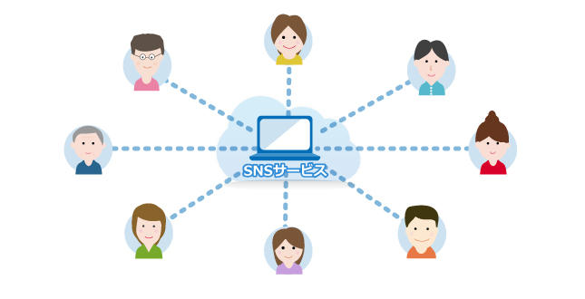 ソーシャルネットワークサービス(SNS)